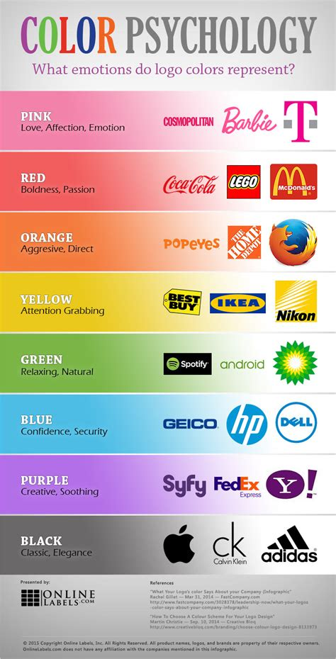 how do we choose the main color of christmas decoration choosing your label colors infographic label learning