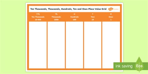 place  grid display poster primary resource