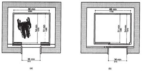Small Home Elevator Size Residential Elevator Dimensions