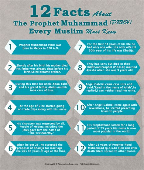biography of prophet muhammad video 12 facts about prophet muhammad pbuh by