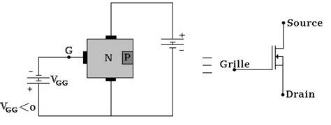 transistor mosfet cours transistor mosfet cours 28 images transistor mosfet en r 233 gime statique 10x mosfet