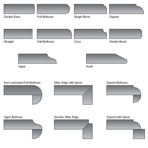 corian vs dekton quartz countertops vs marble granite quartzite marble