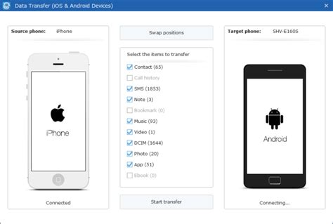 iphone to android transfer app how to transfer contacts media from iphone to android