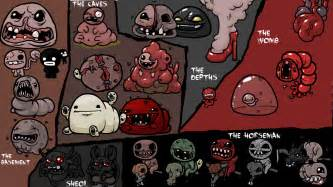Binding Of Isaac Rebirth Items Cheat Sheet » Home Design 2017