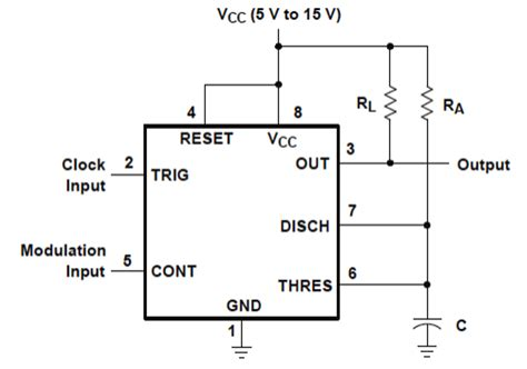 what does a 555 integrated circuit do how to generate pwm using ic 555