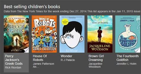 bestselling picture books microsoft s search now helps users find bestselling