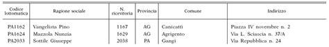 banca di credito cooperativo la riscossa di regalbuto gurs parte i n 53 2006