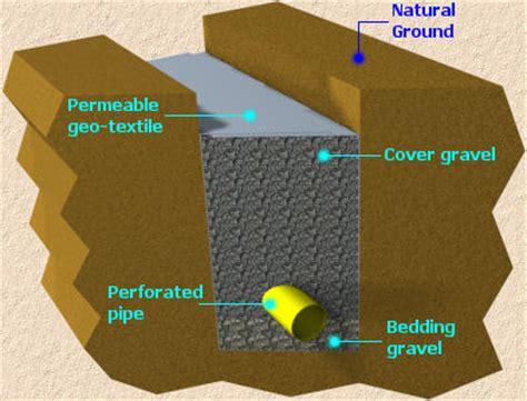 land drain layout pavingexpert installing a land drain