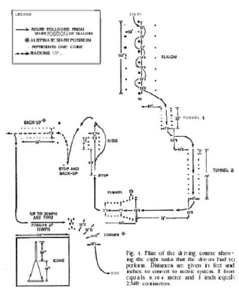 evoc driving course diagram diagram of driving courses wiring library
