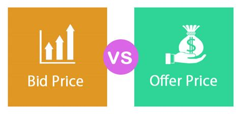Bid Price Bid Price Vs Offer Price Top 8 Differences To Learn