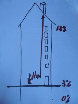 suelo y techo hipotecario clausula suelo