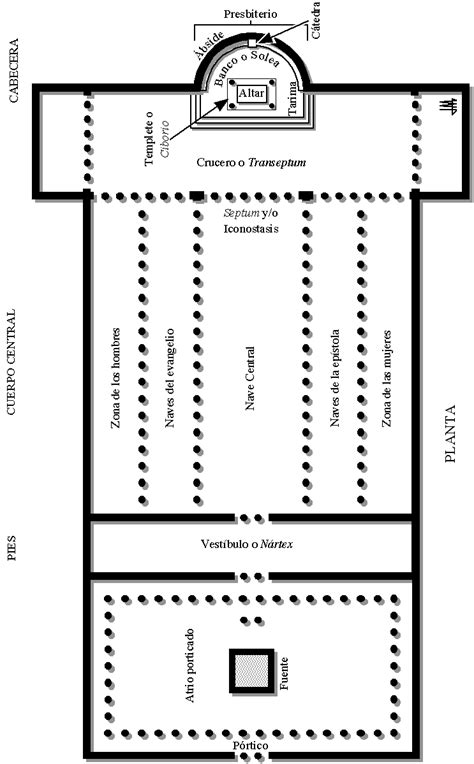 roman basilica floor plan roman basilica plan images frompo