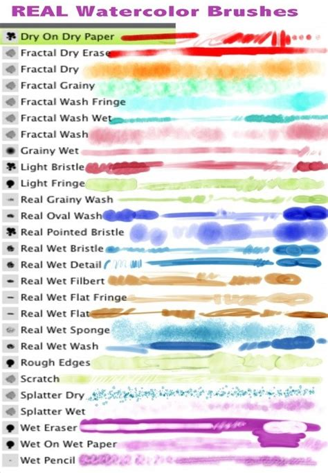 Tutorial Watercolor Brushes Rar | corel painter brushes tutorial real watercolor brushes