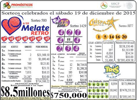200 tradicional sorteo tec resultados resultados sorteo tradicional tec 19 dic 2015 resultados