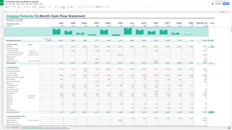 The Ultimate Cash Flow Guide Fundthrough Flow Statement Template