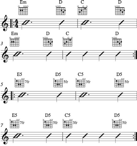 belajar kunci gitar iwan fals aku bukan pilihan layanbuzzzzzs diagram kod gitar