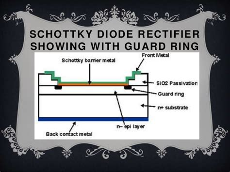 rectifier diode ringing schottky barrier diode
