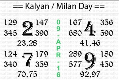 kalyan matka chart charts on pinterest