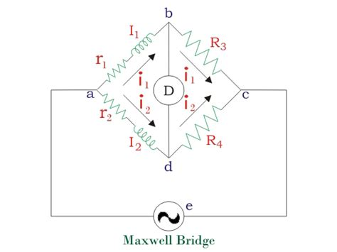 bridge phasor diagram how does the maxwell inductance bridge s phasor diagram is