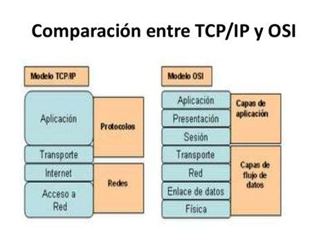 modelo osi y tcpip youtube 3 modelos osi y tcp ip caracter 237 sticas funciones