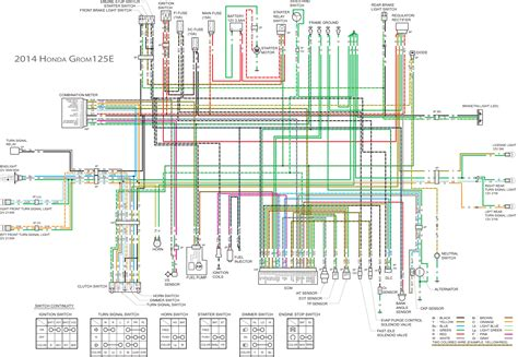 honda grom engine diagram get free image about wiring