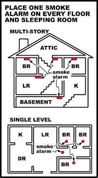 where to put smoke detector in bedroom smoke detectors cedar hill tx official website
