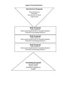 Structure Of A Research Essay by Pin By Ph Gooi On Thesis Statements Paragraph Search And Paragraph Structure