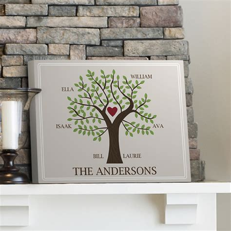 60th wedding anniversary gifts ideas for your grandparents