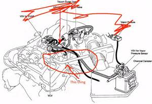 P1135 Lexus Rx300 Engine What Hose Is This 2000 Lexus Es300 W 1mzfe Vvt