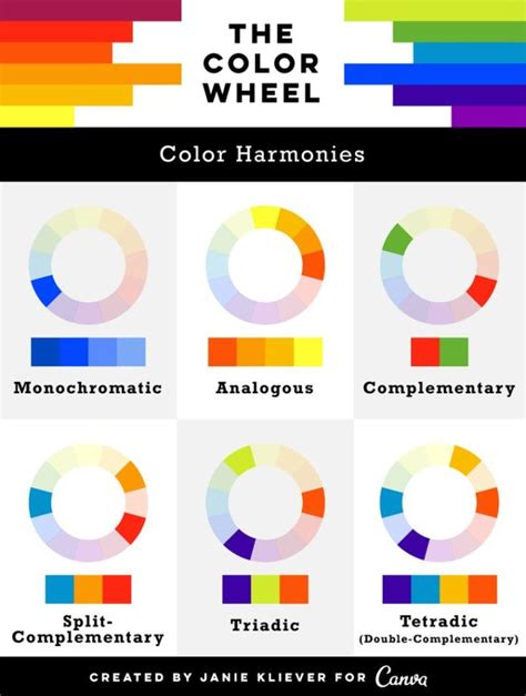 canva color palette ideas psychology color theory tips and inspiration by canva