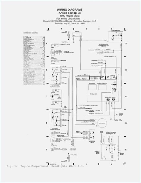 outstanding miata wiring diagram contemporary best image