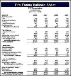 pro forma financial projections template 6 pro forma financial statement template template