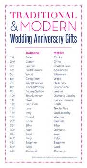 25 best ideas about anniversary traditions on pinterest