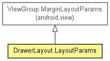 android viewgroup drawerlayout layoutparams support v4 animator r13 api