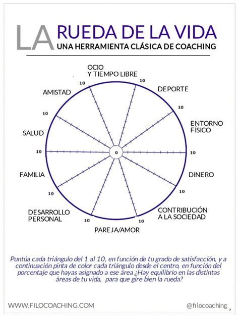 rueda de la vida 17 best ideas about coaching on personal life coach life coaching and improve yourself