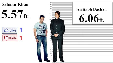 Salman Khan Height Comparison wtih 35 Stars - YouTube
