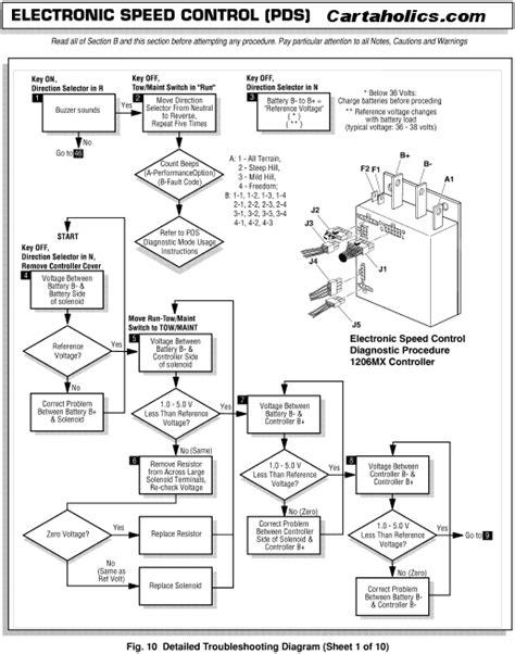 Diagram Ezgo Pds 36v Battery Wiring Diagram Full Version