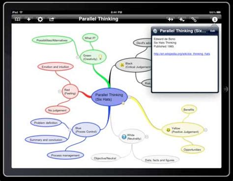 a comparison of mind mapping apps for the mind mapping on apple iphone review