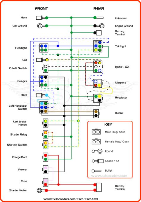 pocket bike wiring diagram 49cc wiring diagram