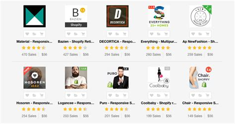 shopify themes tutorial 20 best shopify themes with beautiful ecommerce designs
