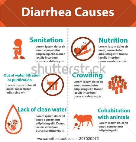 pic of diarrhea on the floor beautiful diarrhea just b cause