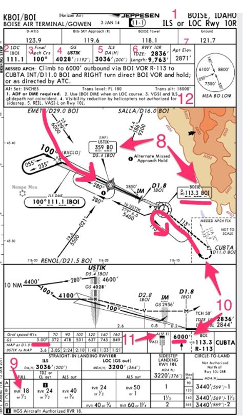 jeppesen airport diagram aviation approach charts related keywords aviation