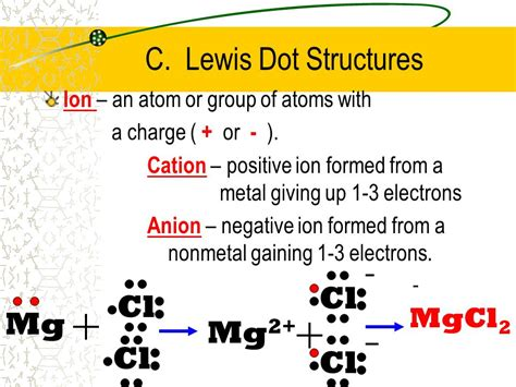 lewis diagram for mgcl2 ionic bonding ppt