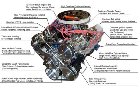 car engine repair manual 2011 ford focus head up display car engine vocabulary ford mustang