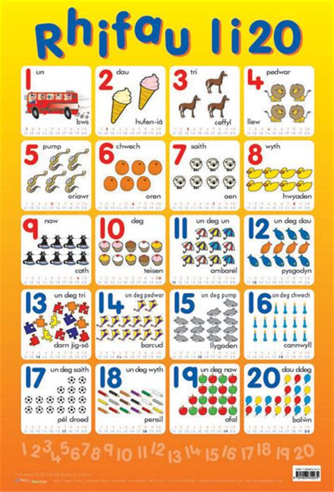 indonesian numbers 1 100 printable welsh poster rhifau 1 i 20 numbers 1 20 little linguist