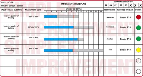 search results for action planning template calendar 2015