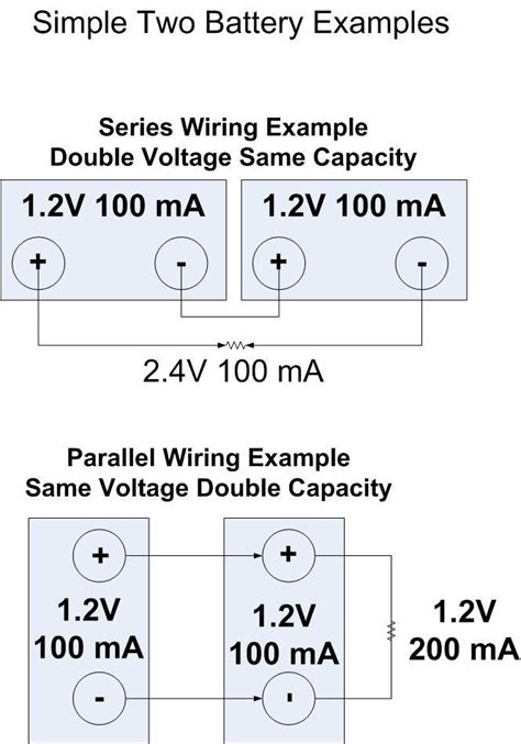 wire batteries  series   parallel