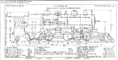 steam locomotive diagram steam locomotive diagram 28 images locomotive engine