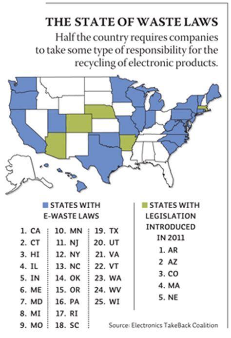 map of hazardous waste working on waste electronics takeback coalition