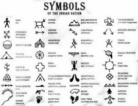 Symbol Meaning American Indian Symbols Meaning